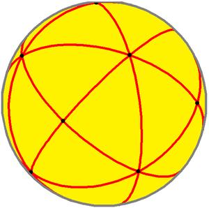Tetrakis hexahedron - Spherical tetrakis hexahedron