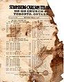Stromberg-Carlson Price List c 1917 (28517334396).jpg