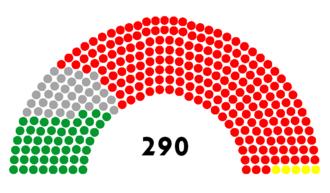 Iranian legislative election, 2008 - Image: The 31st Majlis of Iran parties seating