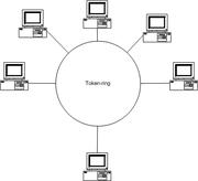 Sambungan komputer dalam topologi ring