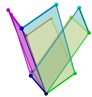 Tree of weak orderings in concertina cube 176.png