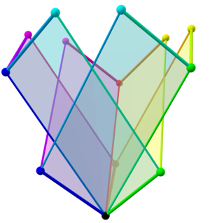 Tree of weak orderings in concertina cube 260.png
