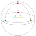Triángulos semejantes sobre esfera.png