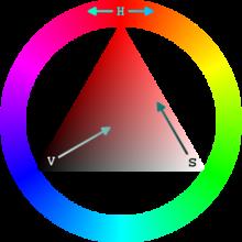 on Espacio De Color Hsv Como Una Rueda De Color