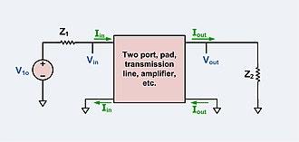 Π pad - Unbalanced source and load. V1o is open circuit voltage of the source.