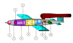 V-1 flying bomb internal diagram.png