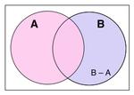 B minus A