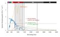 WIRA-Wiki-GH-017B-de-Spektren-wIRA-Sonne-Halogenstrahler.png