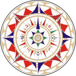 WInd Rose Aguiar.png