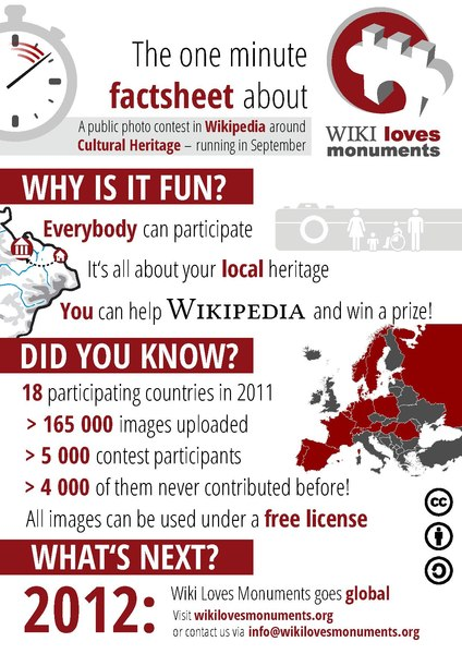 File:Wiki Loves Monuments Fact Sheet.pdf