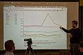 Wikimedia Foundation Monthly Metrics Meeting January 10, 2013-6707-12013.jpg