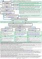 Алгоритм выбора респиратора (NIOSH 2004) 29 мая 2014г.pdf