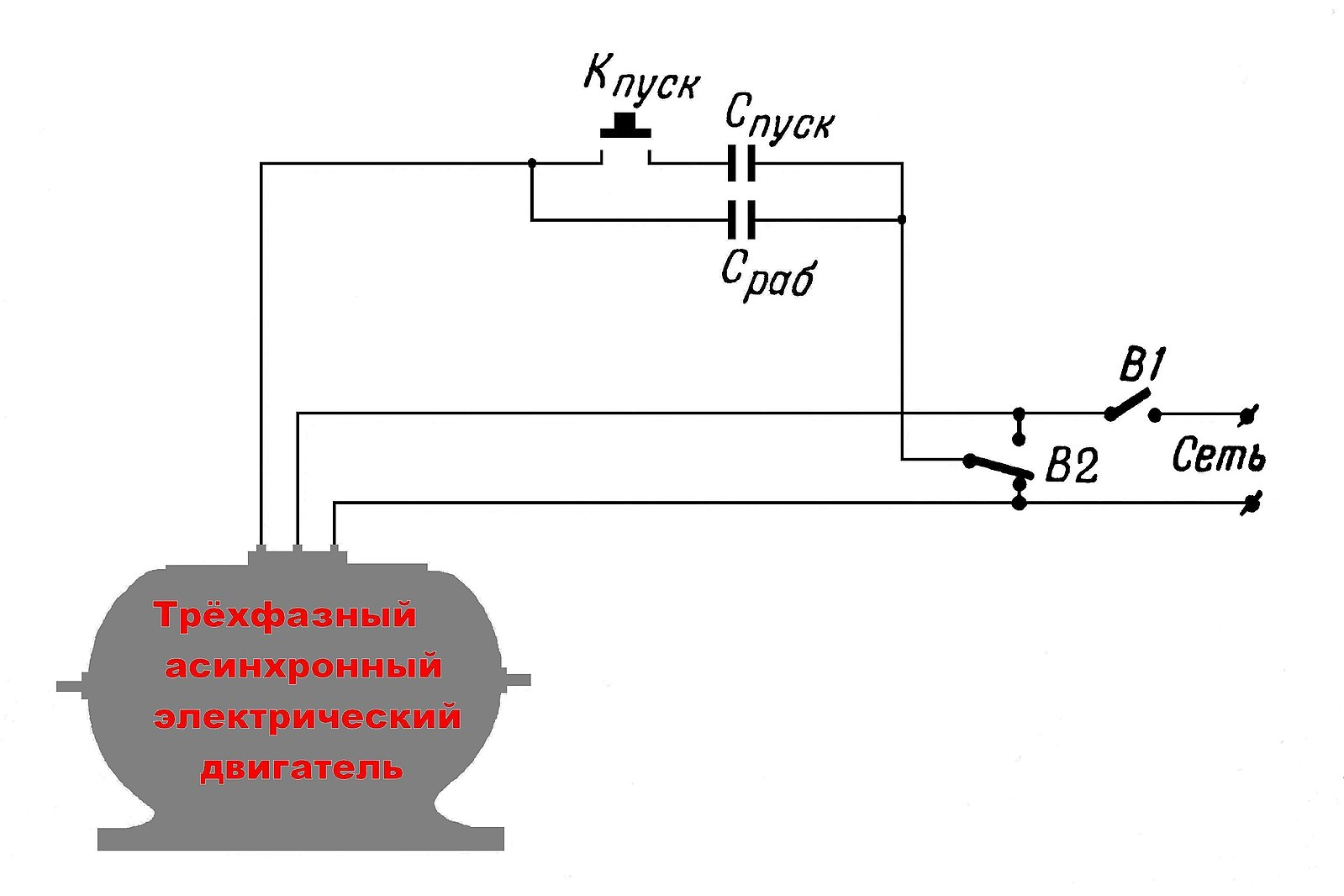 Схемы включения ад с фазным ротором