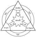 ภาพอธิบายตรีเอกานุภาพ (Shield of the Trinity) ขาวดำ black and white Thai.png