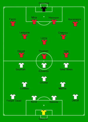 2009 Coupe de France Final - Image: 2009 French Cup final Stade Rennais FC vs EA Guingamp Line up