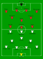 2009 French Cup final - Stade Rennais FC vs EA Guingamp Line-up.png
