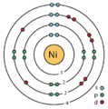 28 nickel (Ni) enhanced Bohr model.png