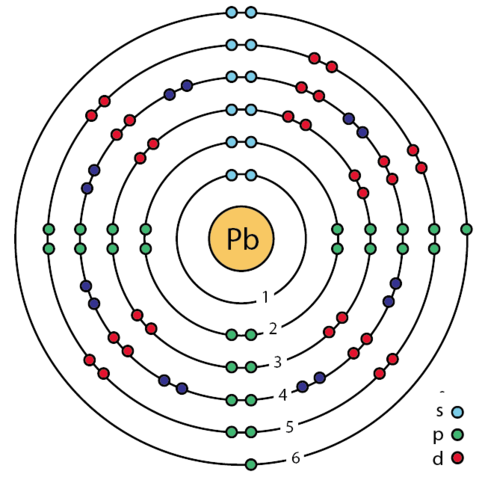 lead bohr diagram online wiring diagramfile 82 lead (pb) enhanced bohr model png wikimedia commons iron atom diagram lead bohr diagram