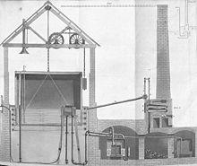 la premi232re fabrique londonienne de gaz en 1814 plan de