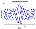 Amp response.png