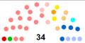 Assemblée Départementale de la Nièvre élu 2021.png