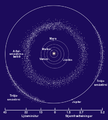 Asteroid Belt-is.png