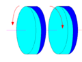 Atmospheric dispersion corrector amici prism.png