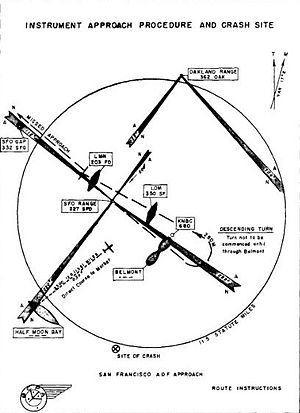 English: Diagram from BCPA Flight 304 accident...