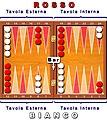 Backgammon--Tavola e pedine ad inizio gioco.jpg