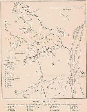 Battle of Gujrat - Map of the battle