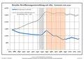 Bevölkerungsentwicklung Breydin.pdf
