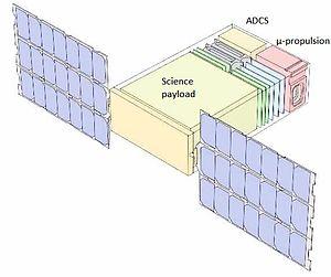 BioSentinel - Image: Biosentinel 6U Cube Sat format