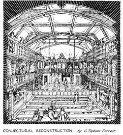 The many acting companies and theatres in the age of shakespeare