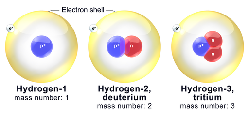 Blausen 0530 HydrogenIsotopes