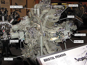 Bristol Pegasus - Bristol Pegasus engine with some components labelled