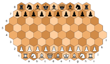 Brusky's hexagonal chess, init config.PNG