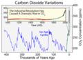 Carbon Dioxide 400kyr.png