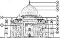 Cform Taj Mahal.png