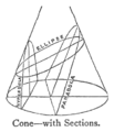 Chambers 1908 Cone.png
