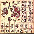 Codex Borbonicus (p. 4).jpg