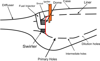 Combustor - Image: Combustor diagram components PNG