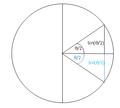 Corda de fita igual al doble del sinus de la meitat de fita.PNG