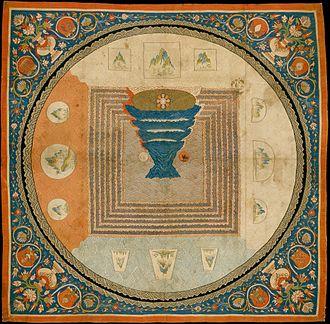 Mount Meru (Buddhism) - Yuan dynasty 1271–1368) Chinese mandala depicting Mount Meru as an inverted pyramid topped by a lotus.