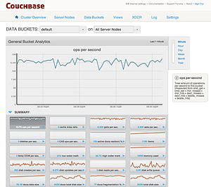 Couchbase Server Screenshot.jpg