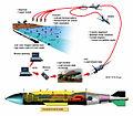 Countermine System (GBU-61).jpg