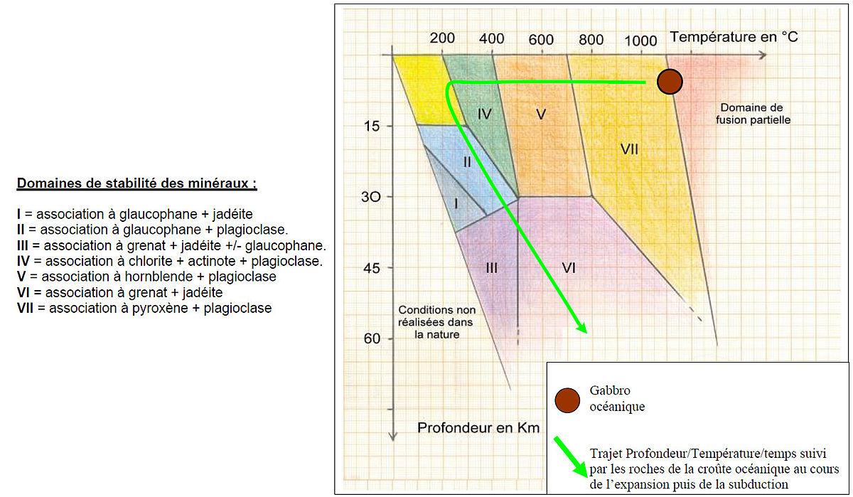 temperature diagramme m tagabbro mdash wikip dia
