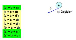 DPLL algorithm - Image: Dpll 3