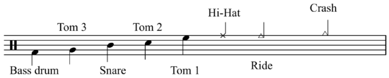 how to write french accents sibelius