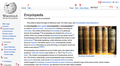 Editing Wikipedia screenshot pp 4-5, Encyclopedia with annotations.png