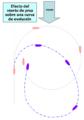 Efecto-viento-curvevol-2.png